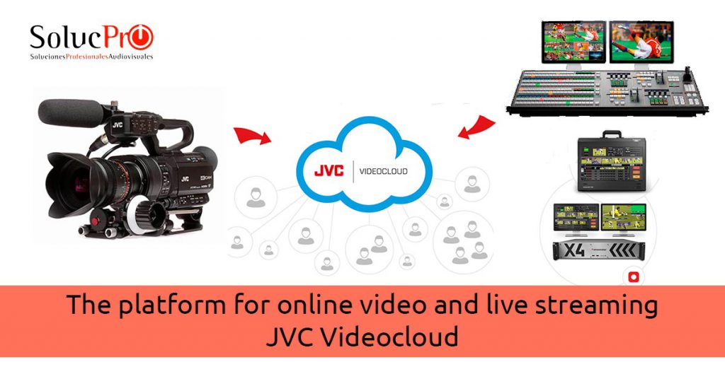 The platform for online video and live streaming JVC Videocloud